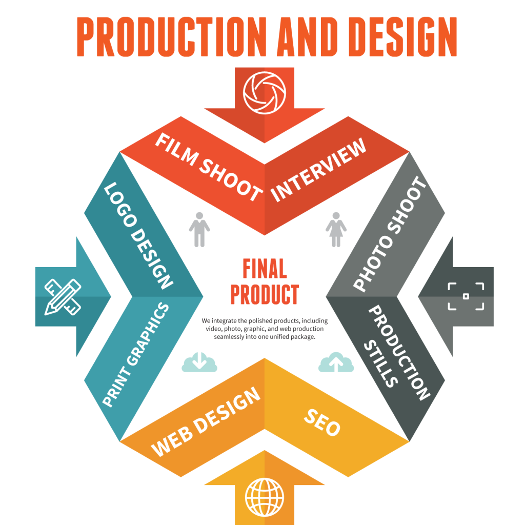 infographic_production_and_design